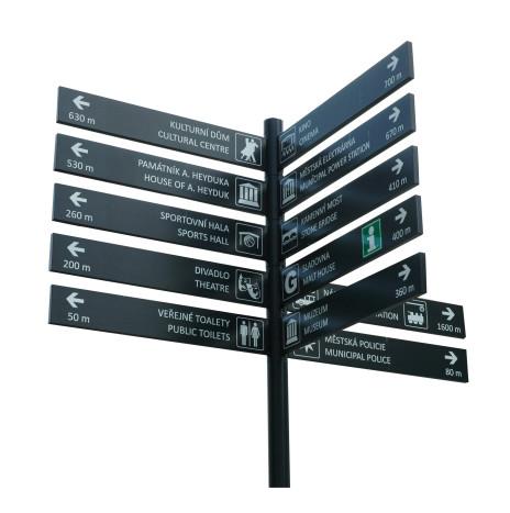 Infomační směrovkové systémy